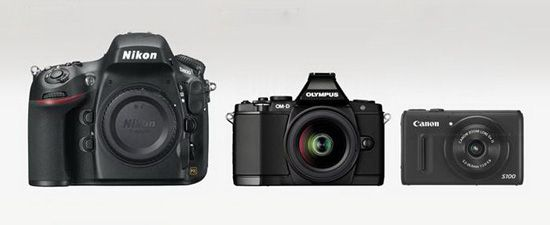 Size comparison of the different cameras